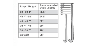 How to choose the right size field hockey stick